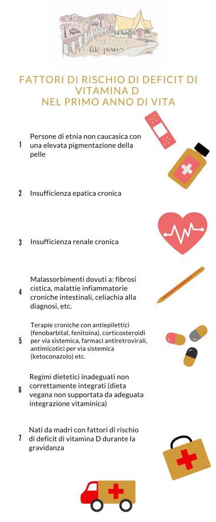 vitamina-D-carenza-rischi